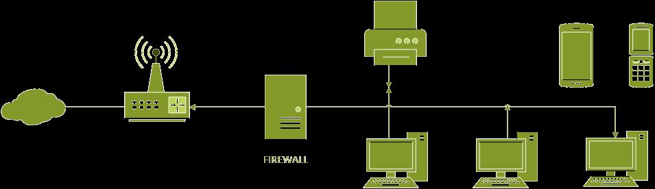 Rede segura (com firewall)