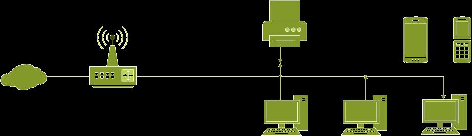Rede normal (sem firewall)